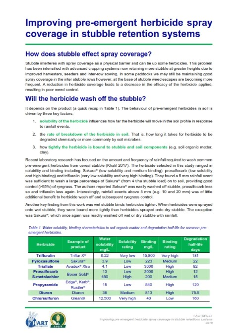 FACTSHEET Improving pre-emergent herbicide spray coverage in stubble retention systems