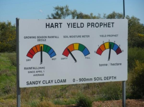 Hart Yield Prophet Sign